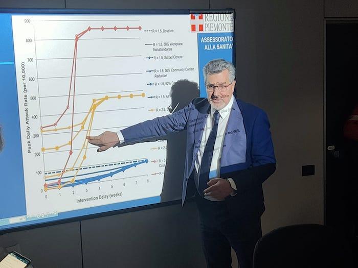 Coronavirus, in Piemonte due decessi, 103 i positivi ai test